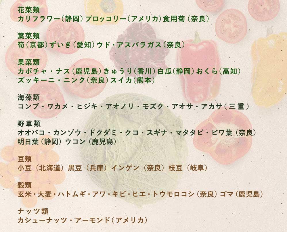 原材料の野菜や果物と産地